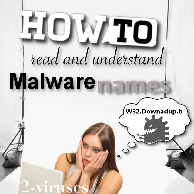 マルウェアの名前の呼び方と理解の仕方